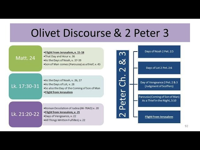 As The Days of Noah Olivet Discourse & 2 Peter 3