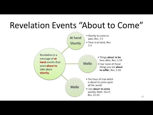 "Revelation Things That Were ""ABOUT TO COME\"""